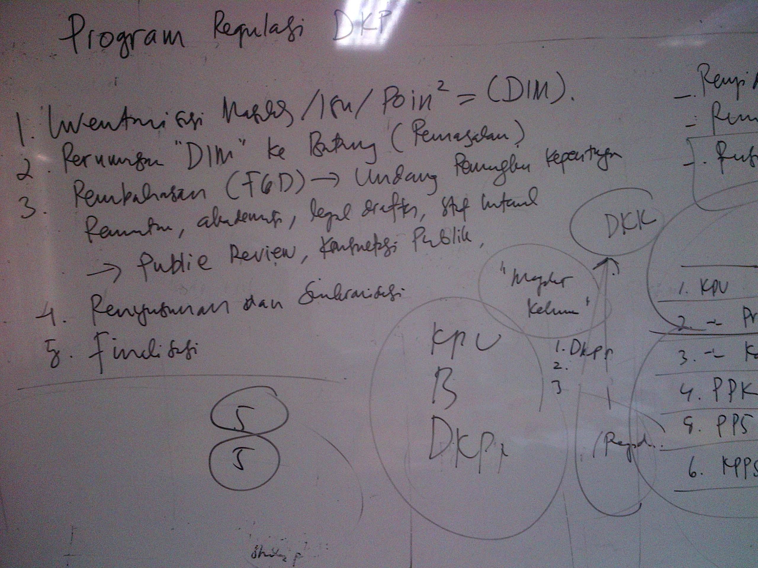 Pleno kedua DKPP